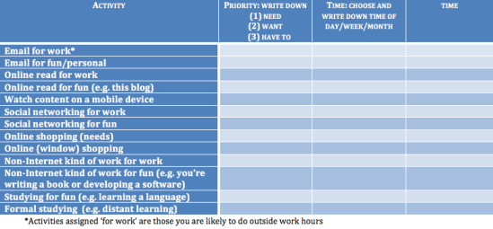 priority tasks