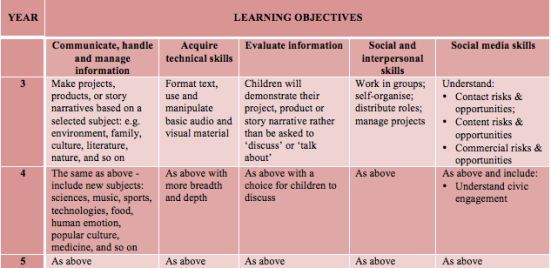 learning objectives - new syllabus.png